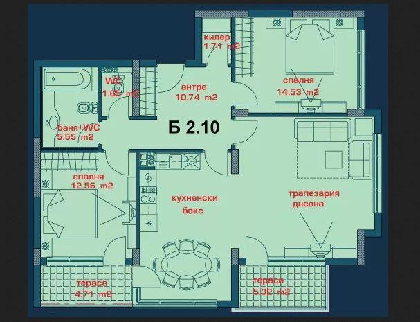 Ситибул Продава 3-стаен в София, Витоша